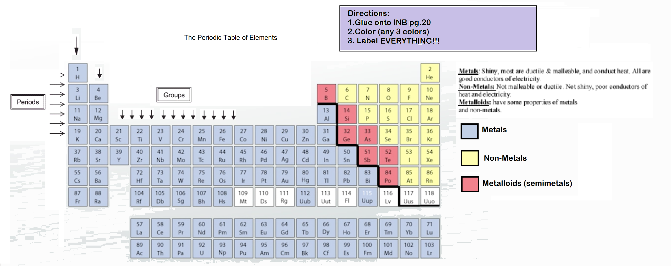 Good periodic table choice image periodic table images periodic table conductors choice image periodic table images the periodic table gamestrikefo choice image gamestrikefo Images